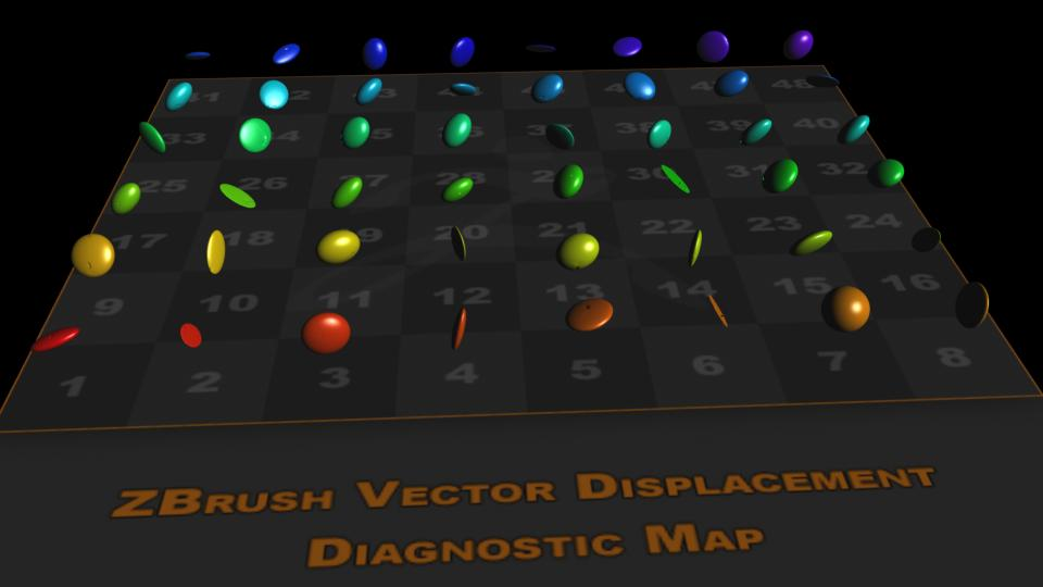 vector displacement diagnostic in XSI